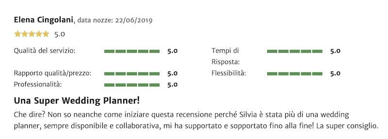Recensioni Silvia Forte Elena