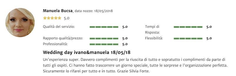 Recensioni Silvia Forte Manuela
